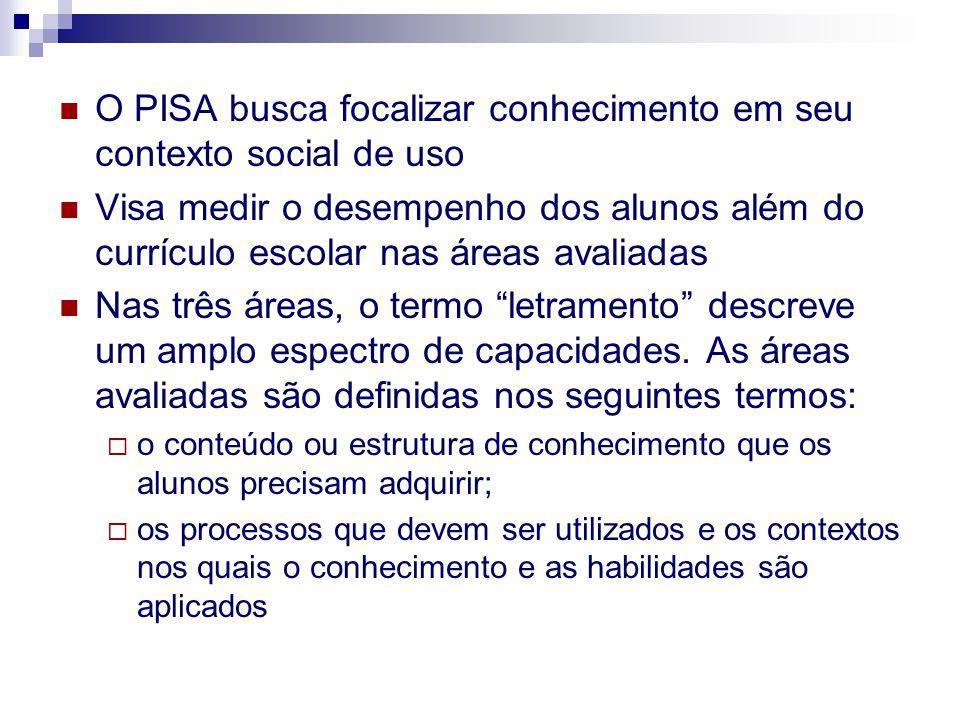 O PISA busca focalizar conhecimento em seu contexto social de uso