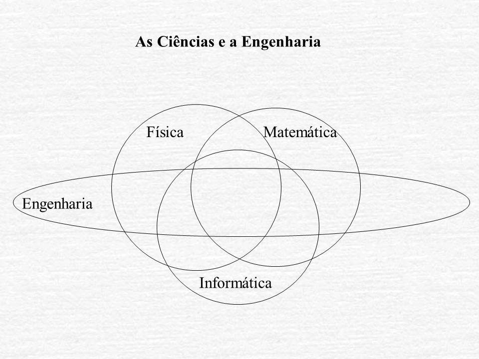 As Ciências e a Engenharia