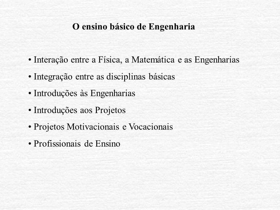O ensino básico de Engenharia