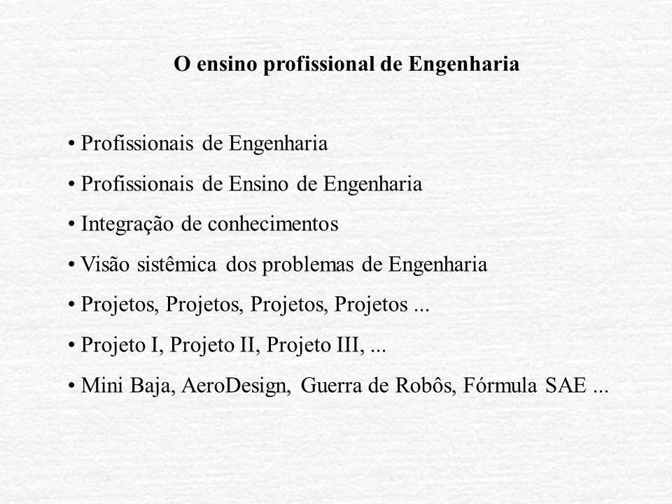 O ensino profissional de Engenharia