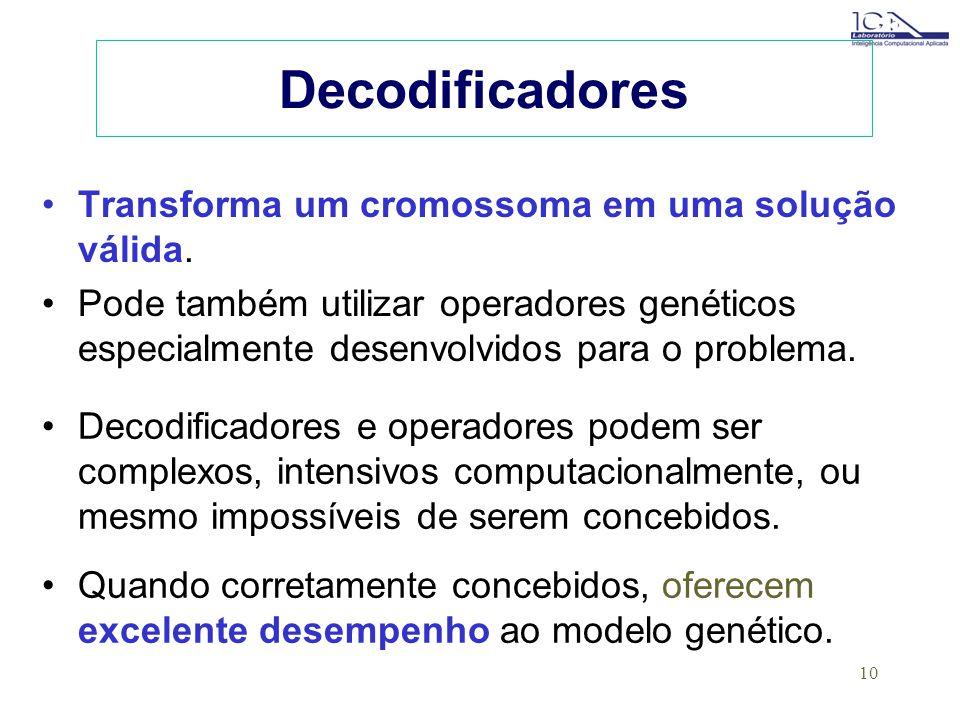 Decodificadores Transforma um cromossoma em uma solução válida.