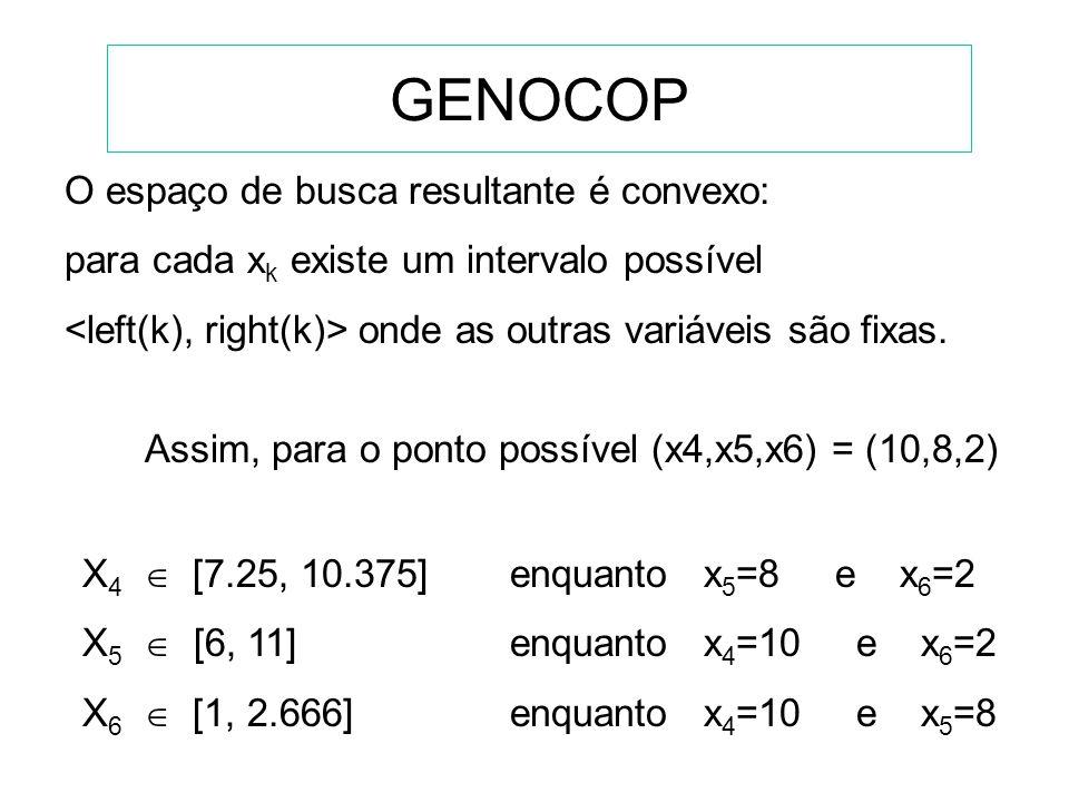 GENOCOP O espaço de busca resultante é convexo: