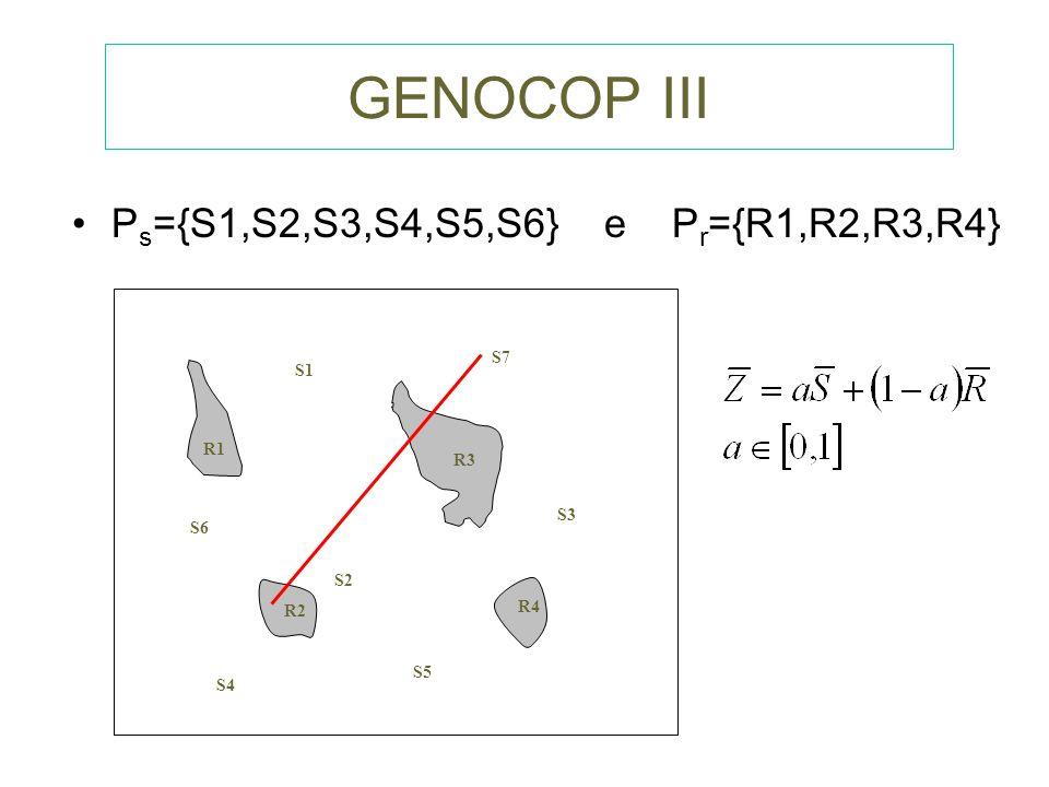 GENOCOP III Ps={S1,S2,S3,S4,S5,S6} e Pr={R1,R2,R3,R4} S7 S1 R1 R3 S3