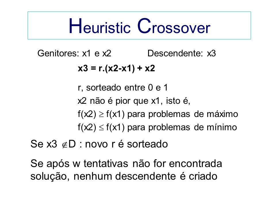 Heuristic Crossover Se x3 D : novo r é sorteado