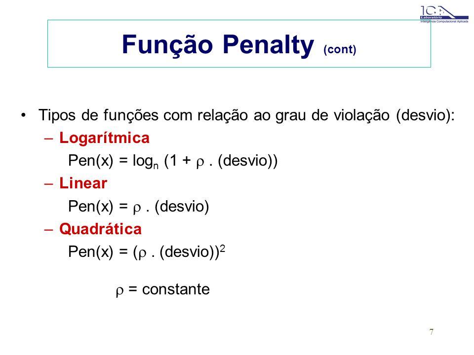Função Penalty (cont) Tipos de funções com relação ao grau de violação (desvio): Logarítmica. Pen(x) = logn (1 +  . (desvio))