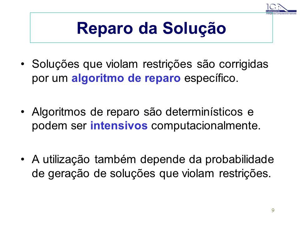 Reparo da Solução Soluções que violam restrições são corrigidas por um algoritmo de reparo específico.