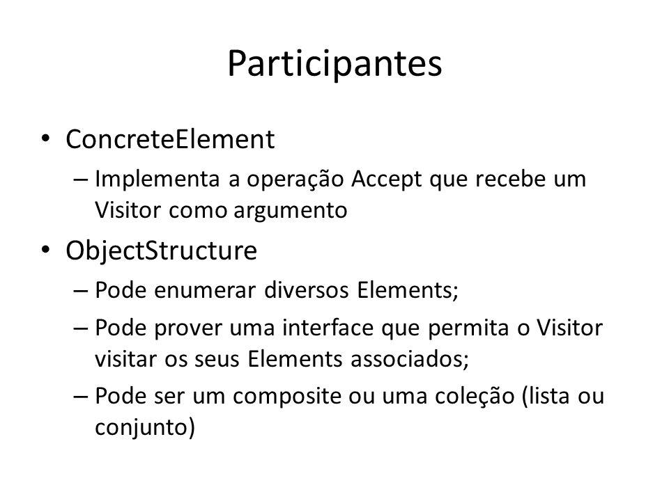 Participantes ConcreteElement ObjectStructure