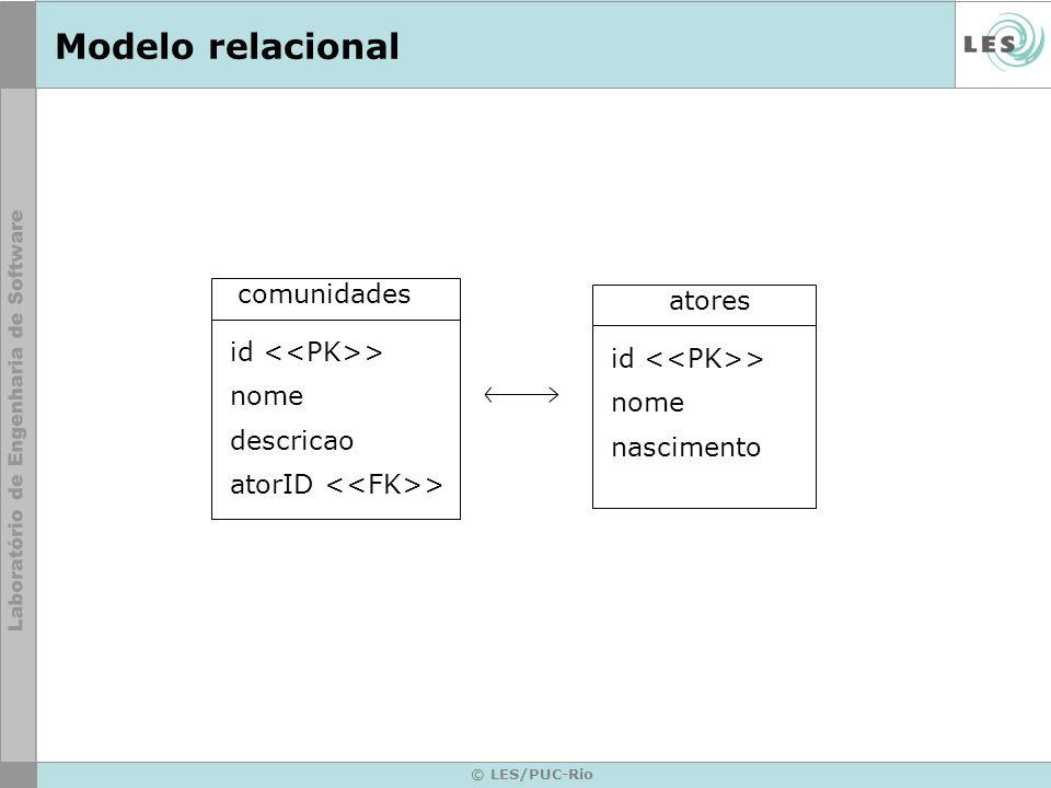 Modelo relacional comunidades atores id <<PK>>