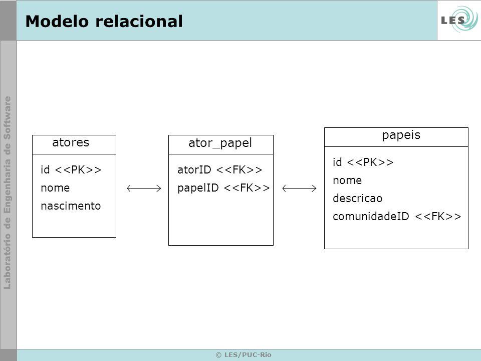 Modelo relacional papeis atores ator_papel id <<PK>> nome