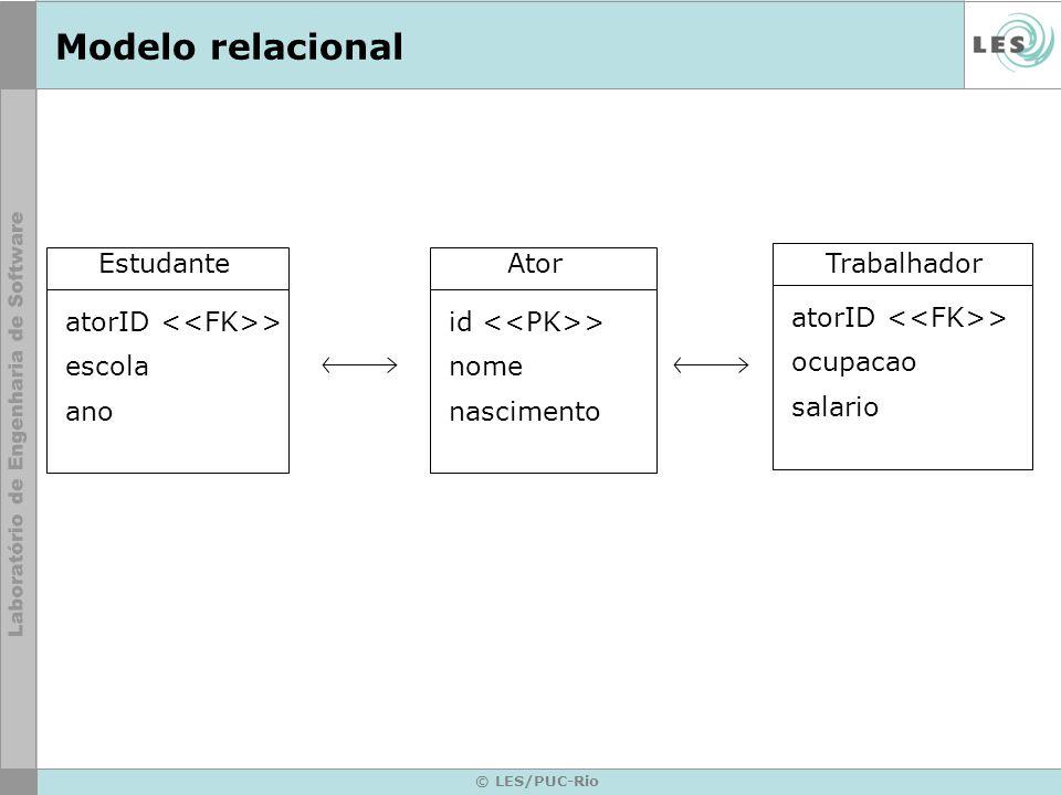 Modelo relacional Estudante Ator Trabalhador atorID <<FK>>