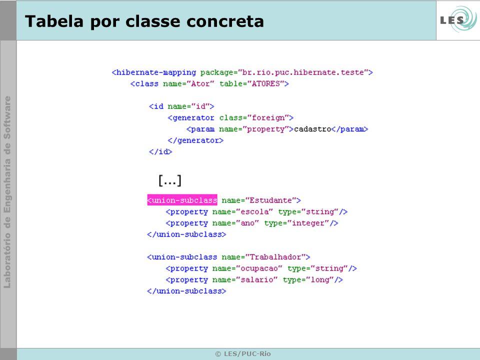 Tabela por classe concreta