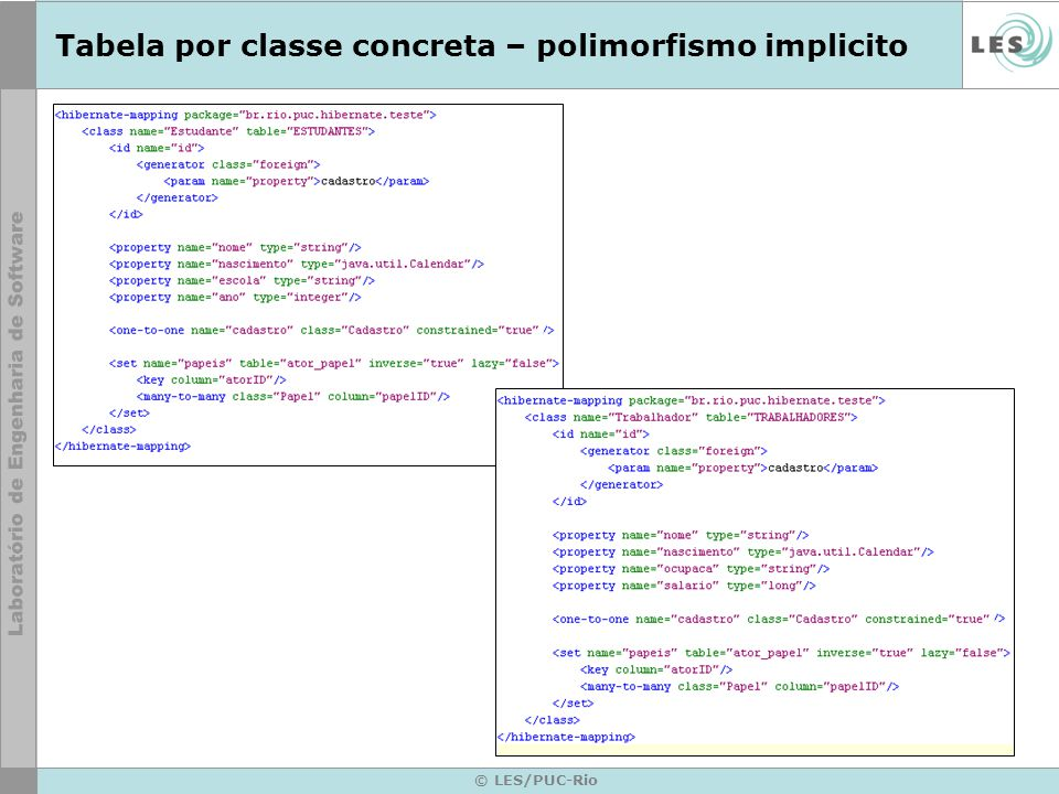 Tabela por classe concreta – polimorfismo implicito