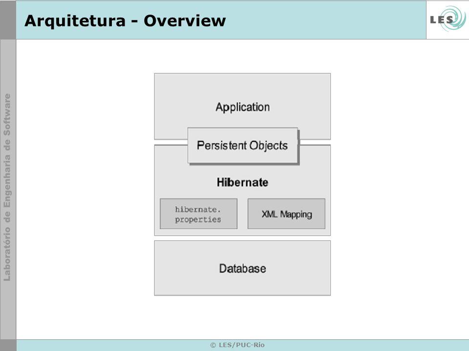 Arquitetura - Overview