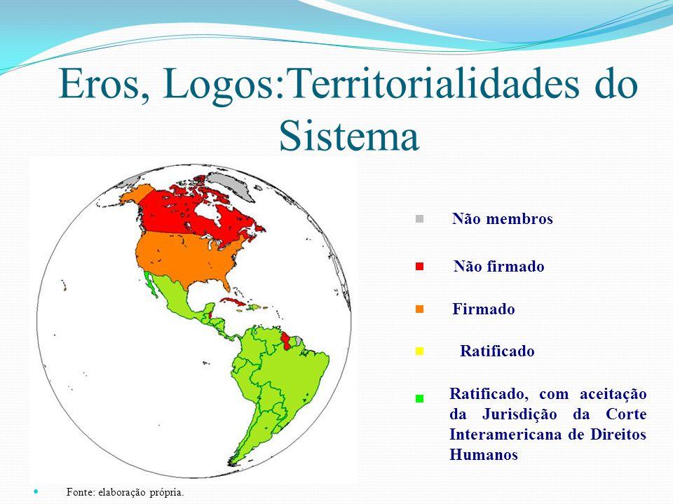 Eros, Logos:Territorialidades do Sistema