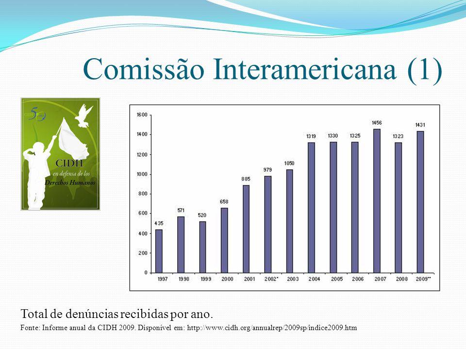 Comissão Interamericana (1)