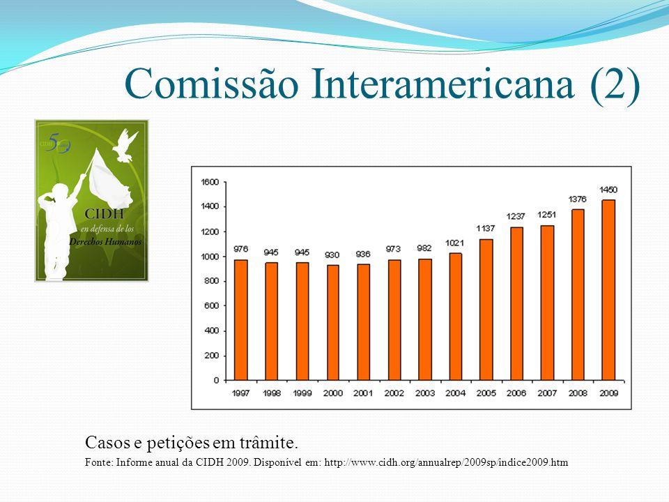 Comissão Interamericana (2)