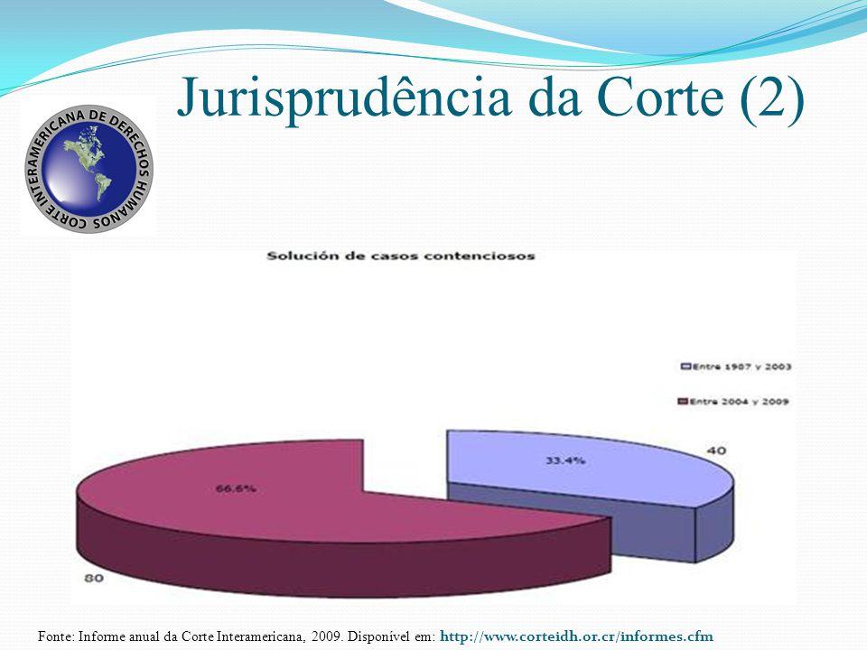 Jurisprudência da Corte (2)