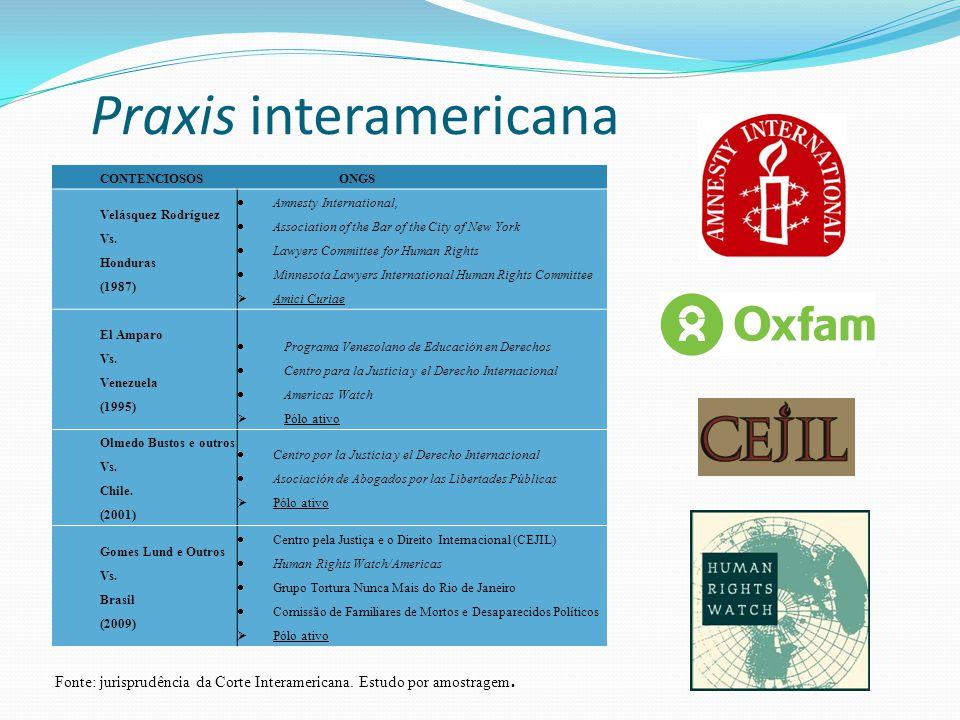 Praxis interamericana