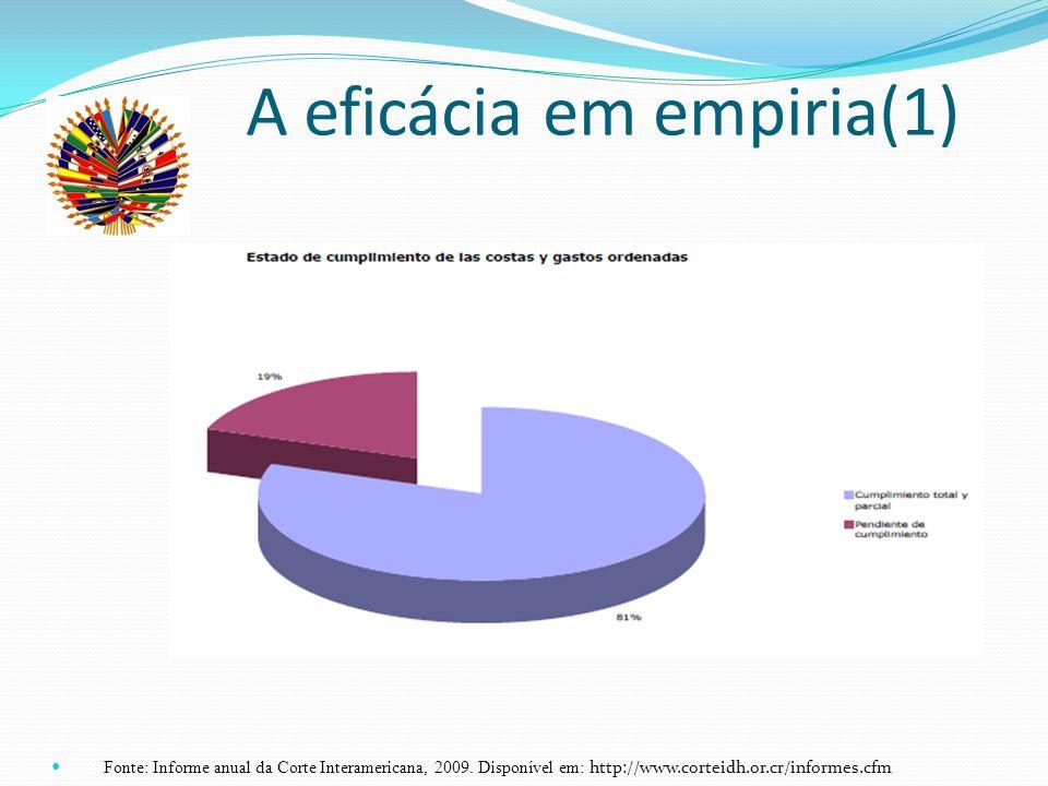 A eficácia em empiria(1)
