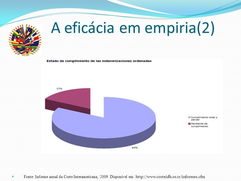 A eficácia em empiria(2)