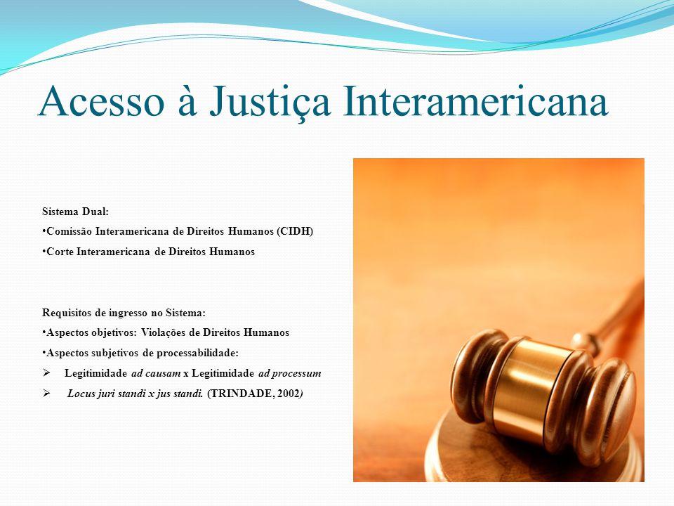 Acesso à Justiça Interamericana