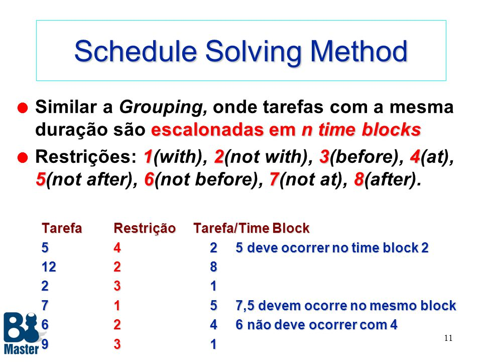 Schedule Solving Method