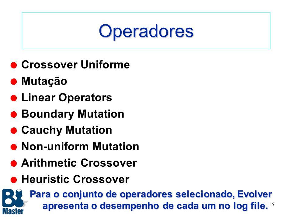 Operadores Crossover Uniforme Mutação Linear Operators