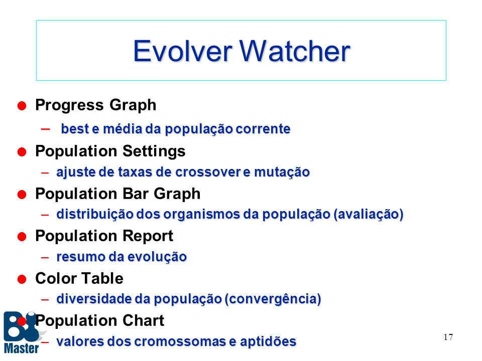 Evolver Watcher Progress Graph best e média da população corrente