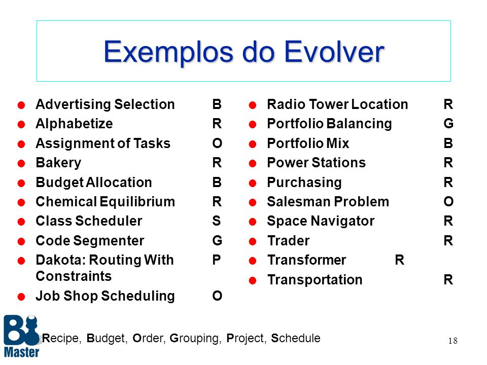 Exemplos do Evolver Advertising Selection B Alphabetize R