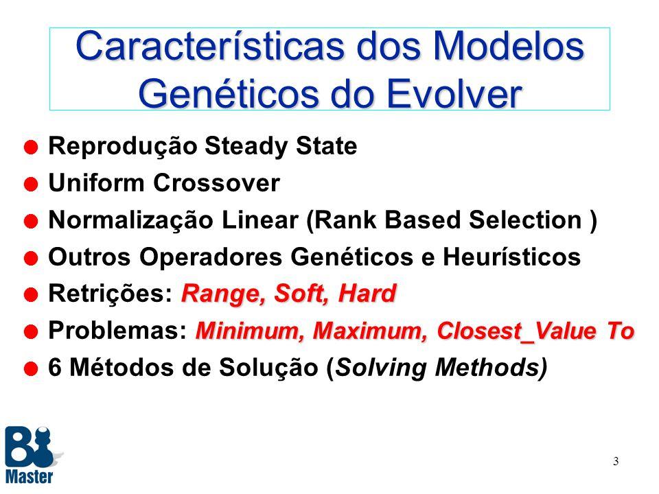 Características dos Modelos Genéticos do Evolver