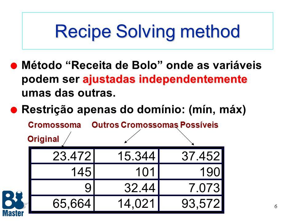 Recipe Solving method Método Receita de Bolo onde as variáveis podem ser ajustadas independentemente umas das outras.
