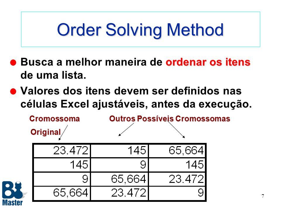 Order Solving Method Busca a melhor maneira de ordenar os itens de uma lista.