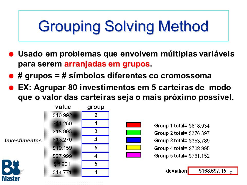 Grouping Solving Method