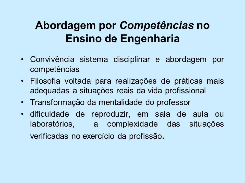 Abordagem por Competências no Ensino de Engenharia