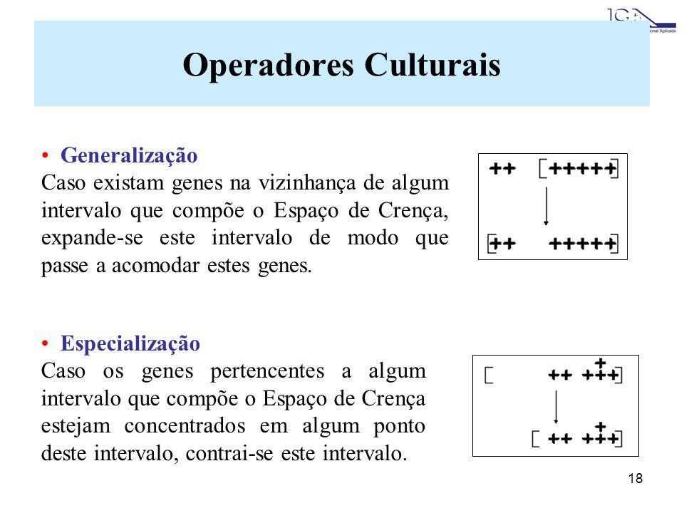 Operadores Culturais Generalização