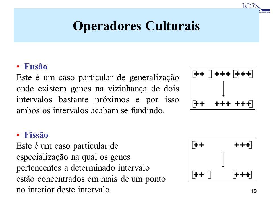 Operadores Culturais Fusão