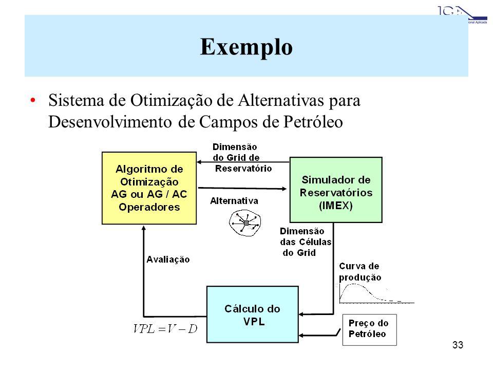 Exemplo Sistema de Otimização de Alternativas para Desenvolvimento de Campos de Petróleo