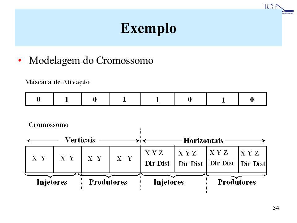 Exemplo Modelagem do Cromossomo