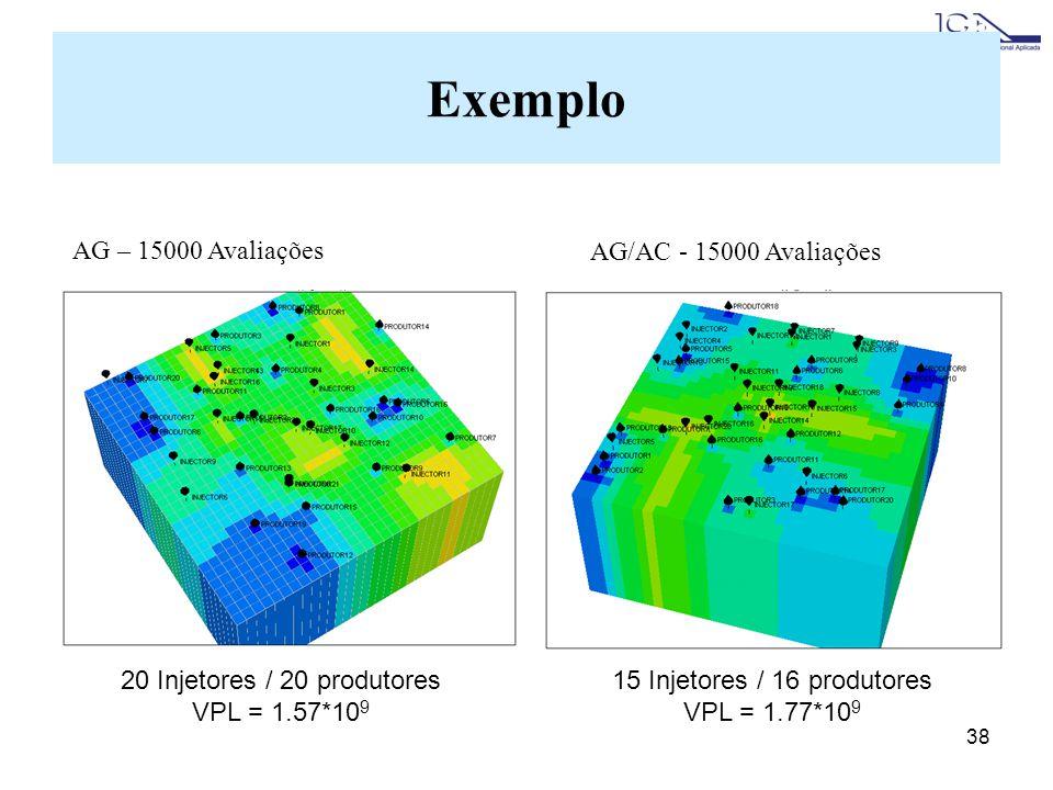 Exemplo AG – 15000 Avaliações AG/AC - 15000 Avaliações