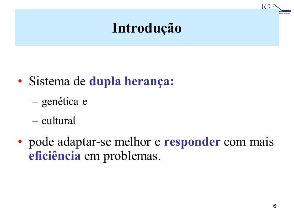 Introdução Sistema de dupla herança: