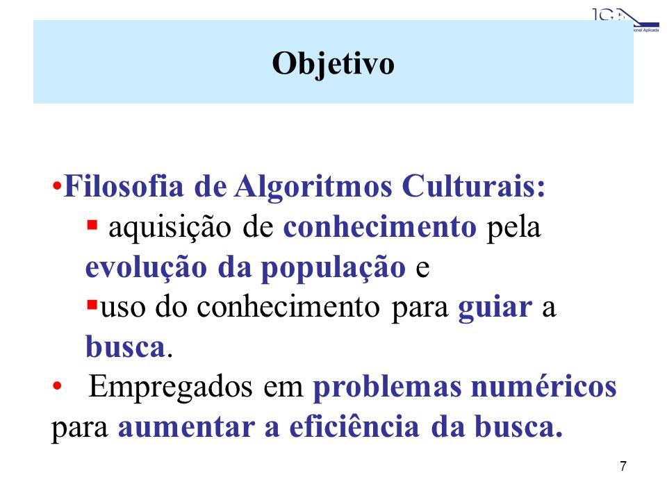 Objetivo Filosofia de Algoritmos Culturais: aquisição de conhecimento pela evolução da população e.