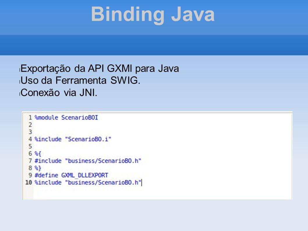 Binding Java Exportação da API GXMl para Java Uso da Ferramenta SWIG.