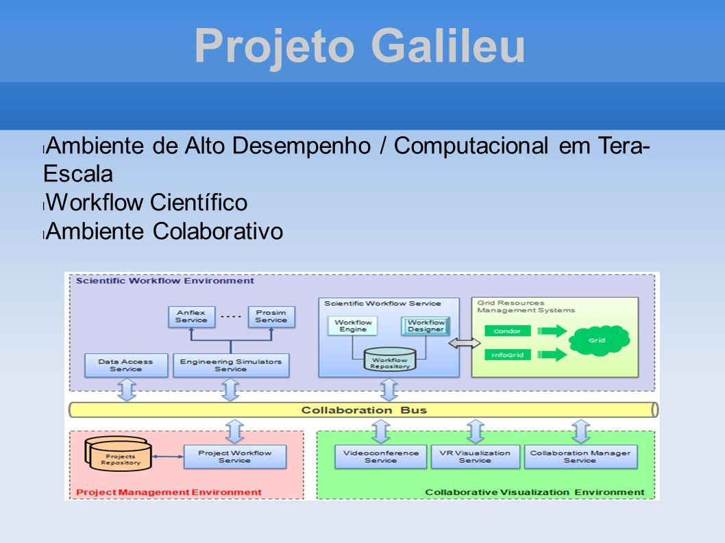 Projeto Galileu Ambiente de Alto Desempenho / Computacional em Tera-Escala.