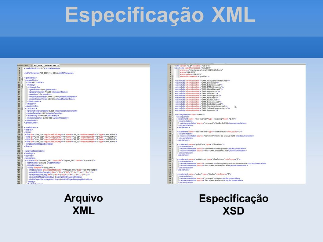 Especificação XML Arquivo XML Especificação XSD