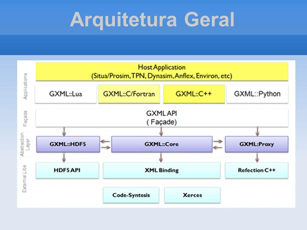 Arquitetura Geral