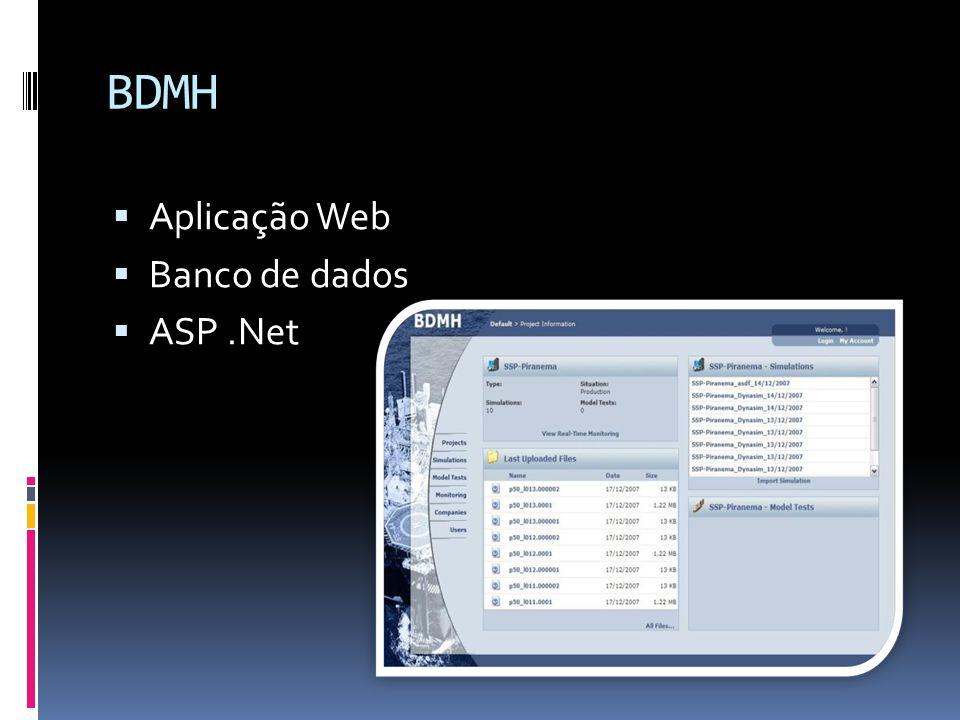 BDMH Aplicação Web Banco de dados ASP .Net