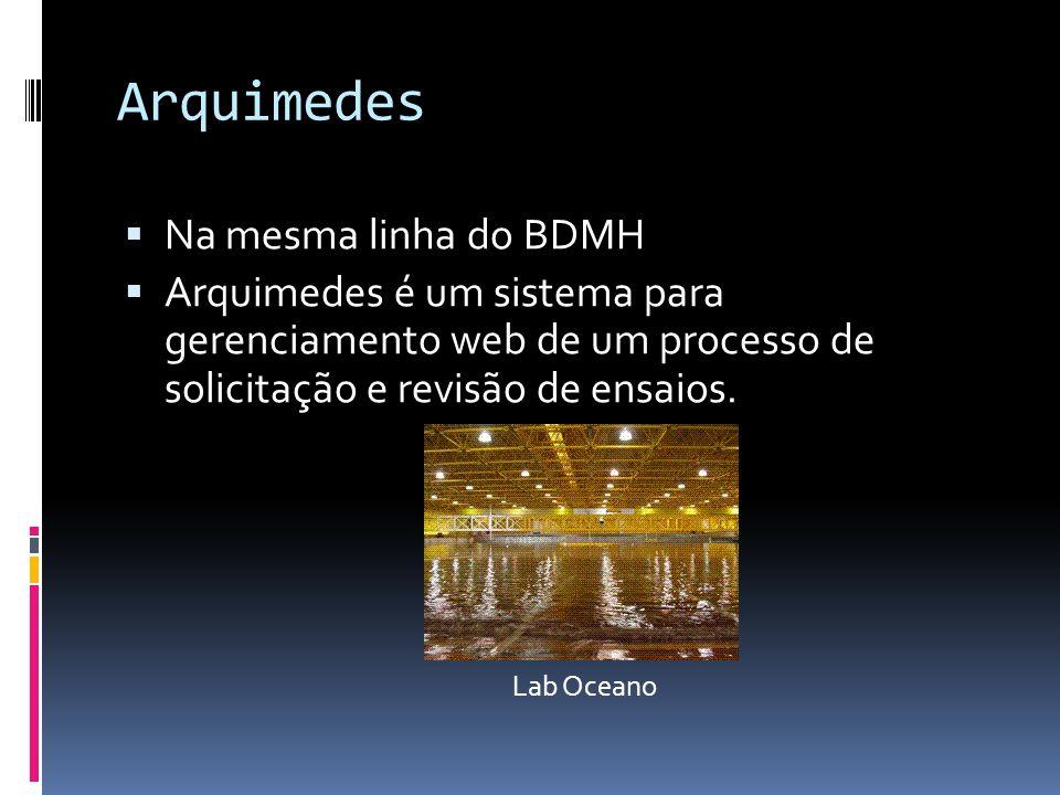 Arquimedes Na mesma linha do BDMH