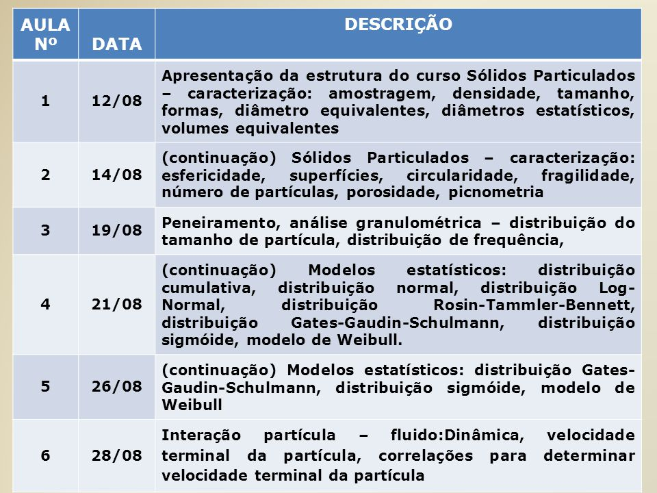 AULA Nº DATA DESCRIÇÃO 1 12/08