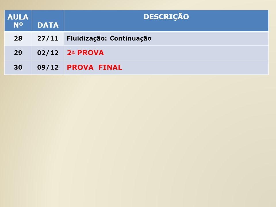 AULA Nº DATA DESCRIÇÃO 2a PROVA PROVA FINAL 28 27/11