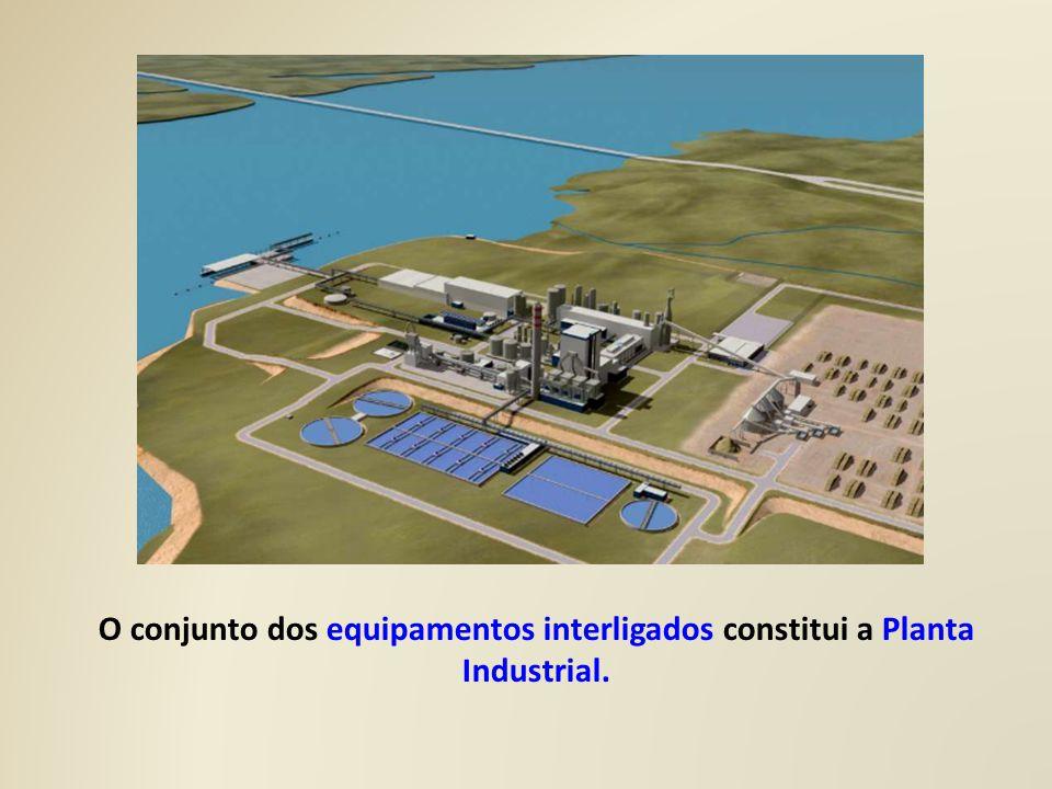 O conjunto dos equipamentos interligados constitui a Planta Industrial.